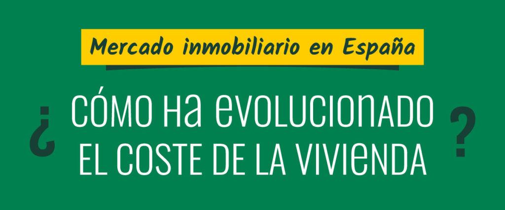 Evolución precio vivienda : Caja Rural de Navarra