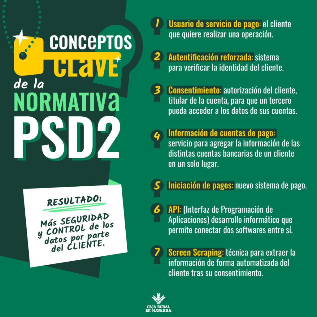 Conceptos-clave-PSD2