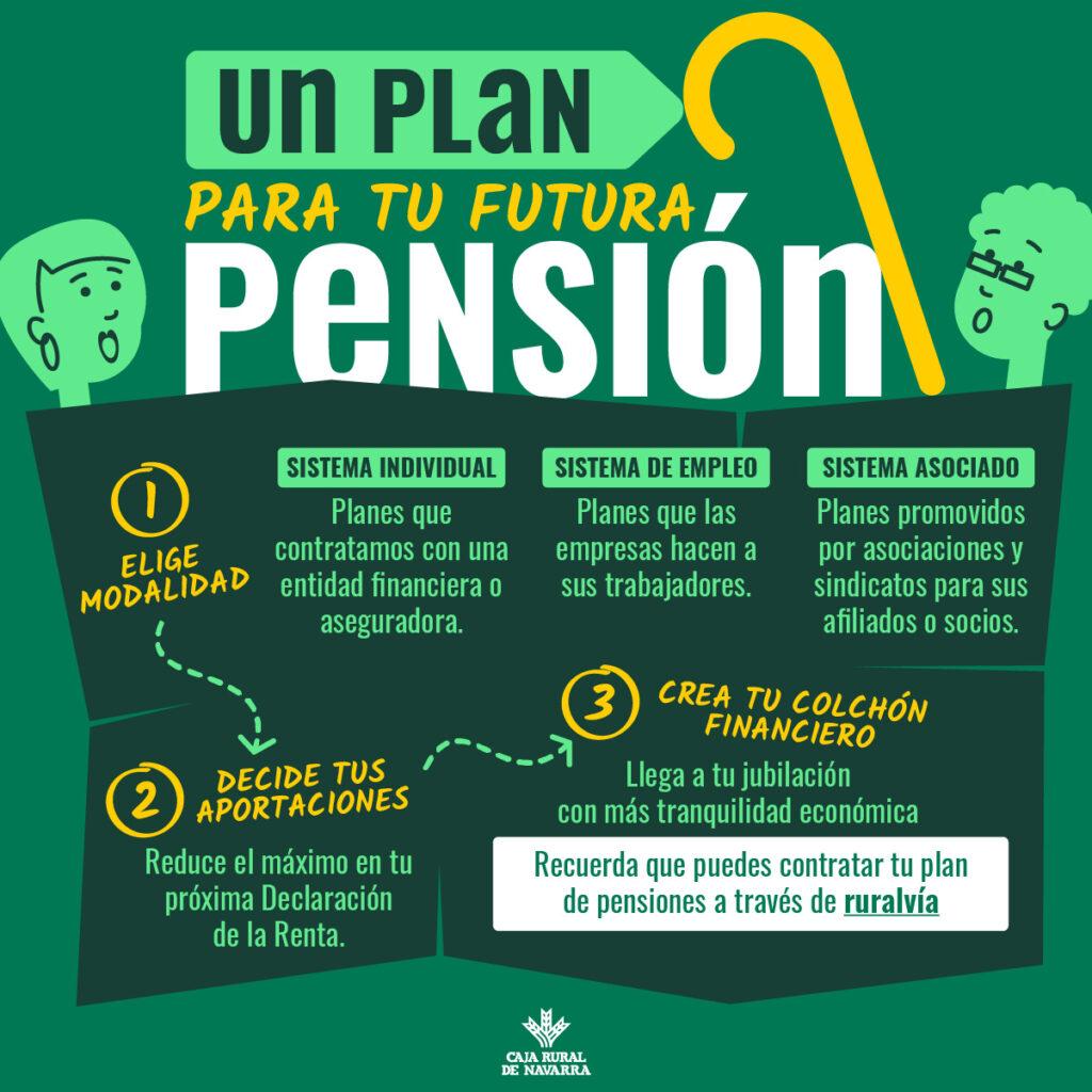 plan pensiones caja rural
