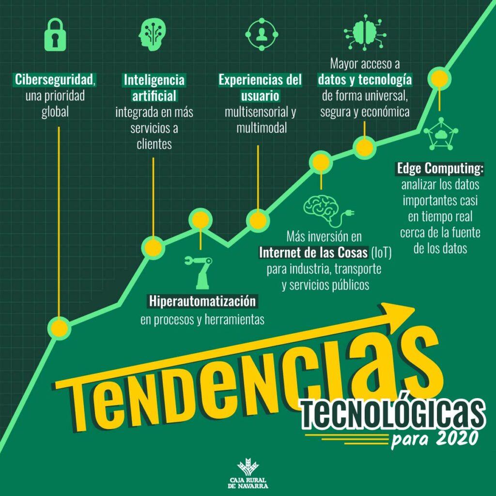 Tendencias-tecnologicas-2020