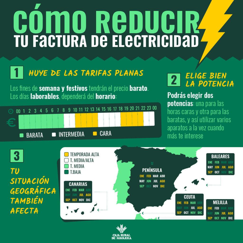 Reduce factura electricidad