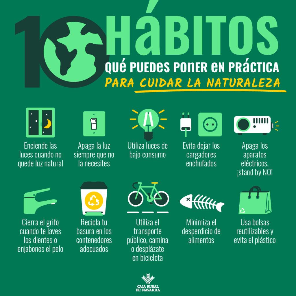 Vivir Concienciados Con El Cuidado De La Naturaleza Los Hábitos Para Conseguirlo Blog De Caja Rural De Navarra