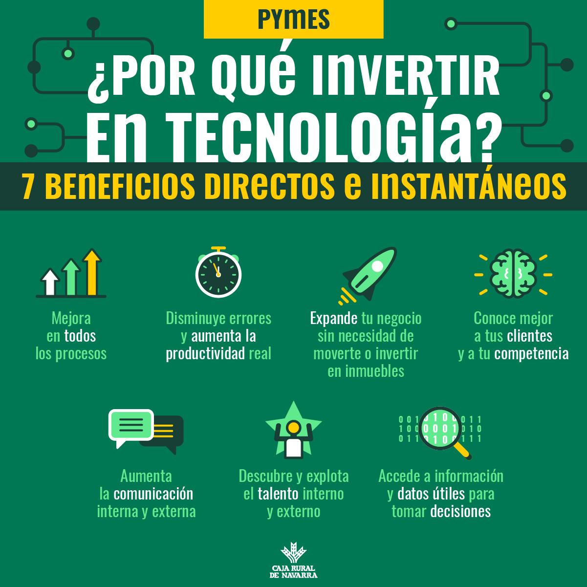 infografia-beneficios-tecnologia-pyme