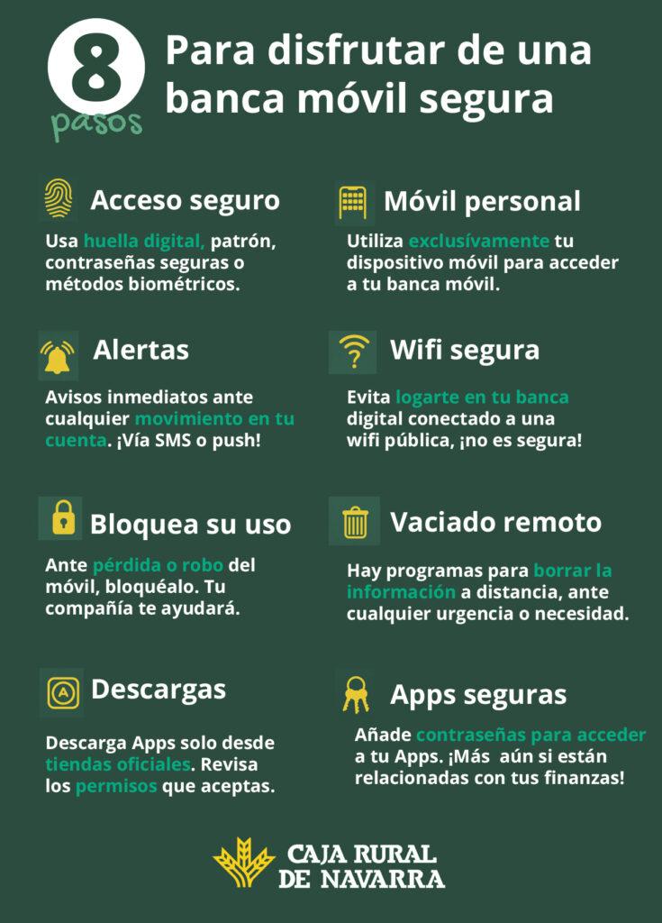 Infografía consejos banca digital y móvil segura